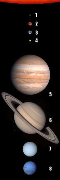 Planetas y satélites